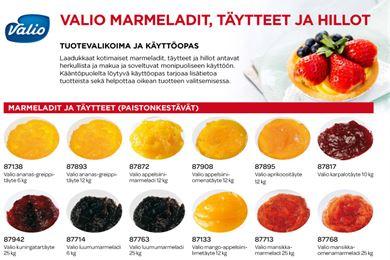 Uusi käyttöopas Valio marmeladeille, täytteille ja hilloille